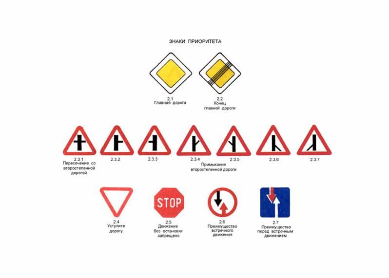 Рисунки дорожных знаков по