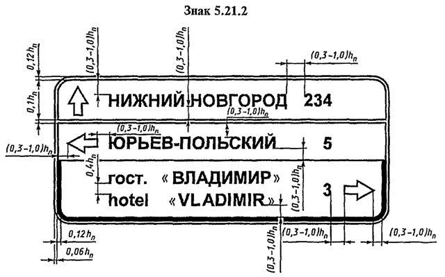 Дайджест документа: РД 10-138-97 Комплексное обследование