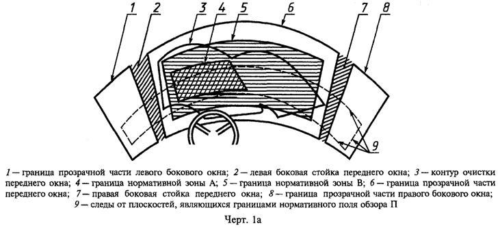 gost type со знаком диаметра