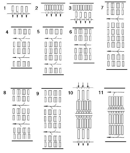 Схемы расстановки подвижного состава