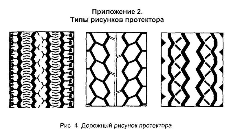 Типы рисунков протектора