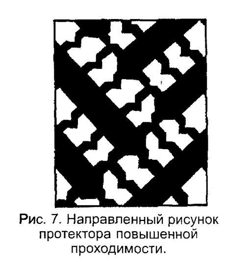 рисунок протектора: